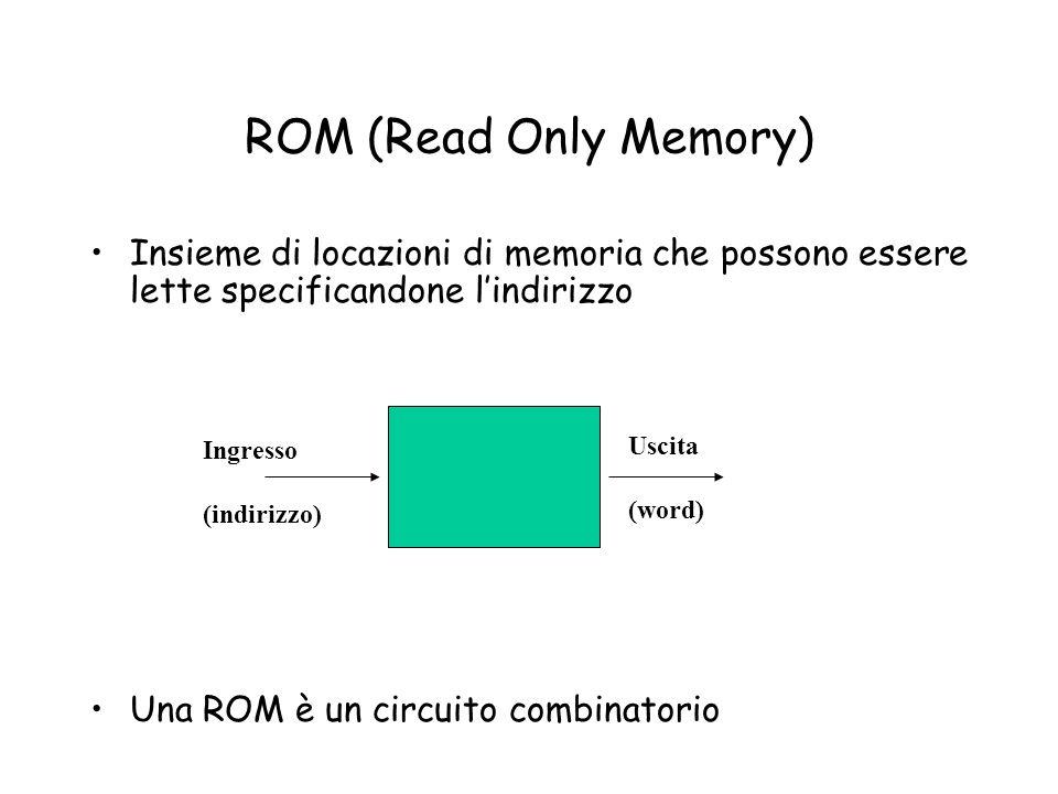 ROM (Read Only Memory) Insieme di locazioni di memoria che possono essere lette specificandone lindirizzo Una ROM è un circuito combinatorio Ingresso