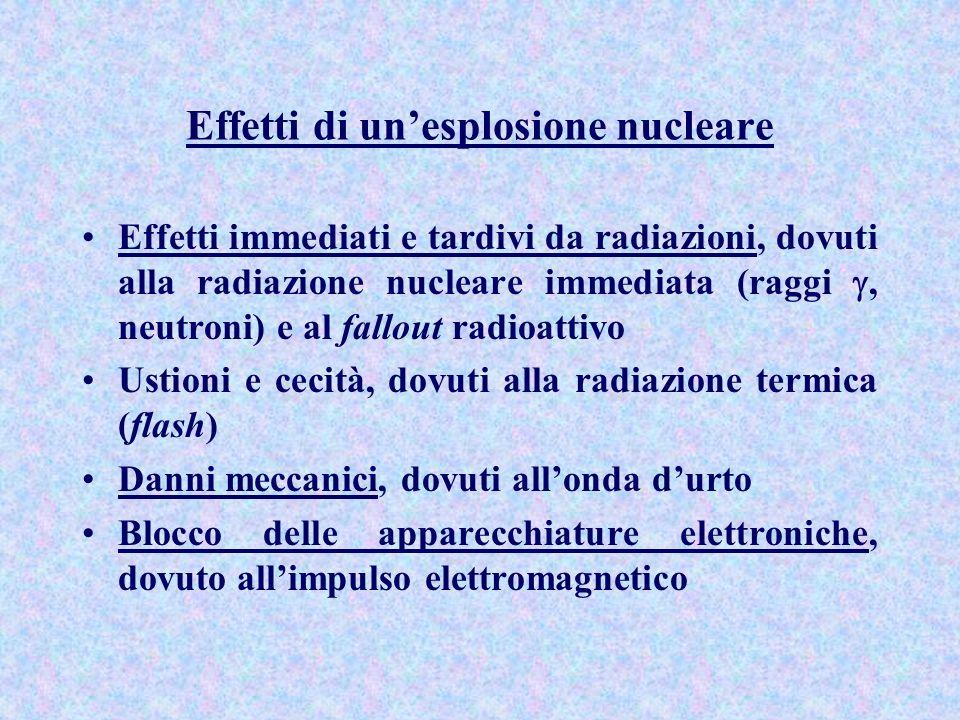 Effetti di unesplosione nucleare Effetti immediati e tardivi da radiazioni, dovuti alla radiazione nucleare immediata (raggi, neutroni) e al fallout r