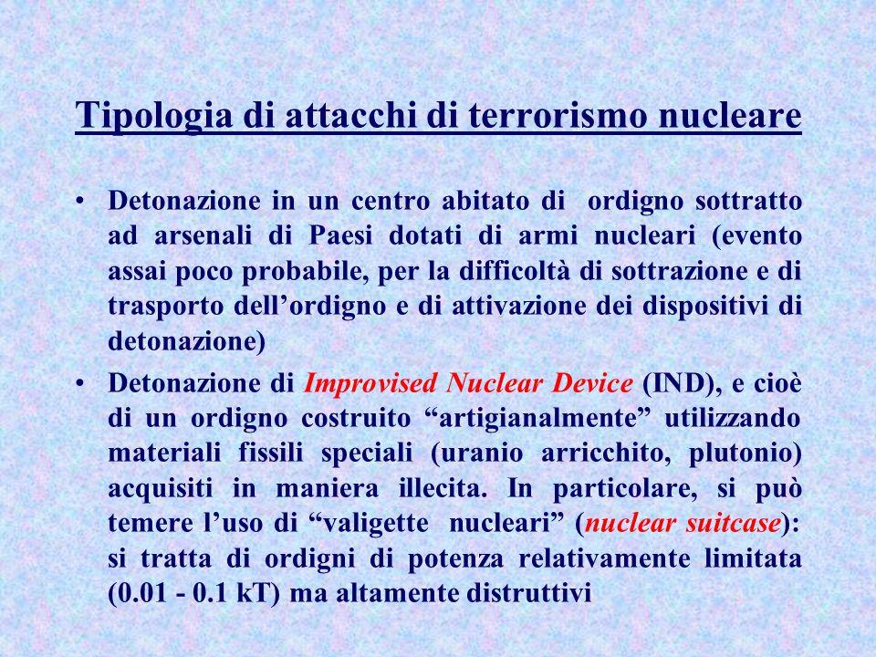 Tipologia di attacchi di terrorismo nucleare Detonazione in un centro abitato di ordigno sottratto ad arsenali di Paesi dotati di armi nucleari (event