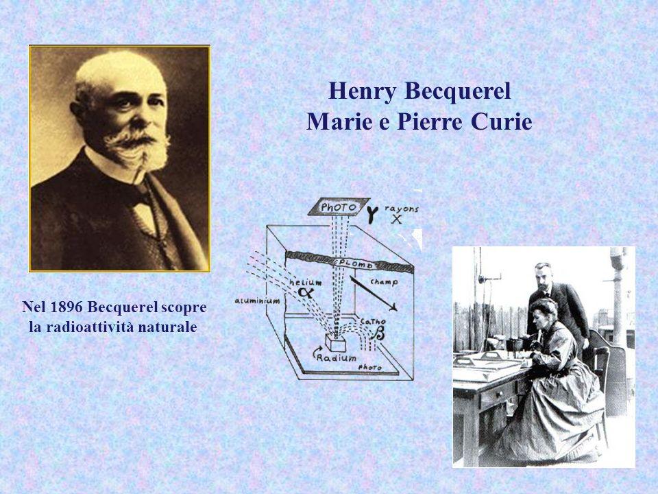 Nel 1896 Becquerel scopre la radioattività naturale Henry Becquerel Marie e Pierre Curie
