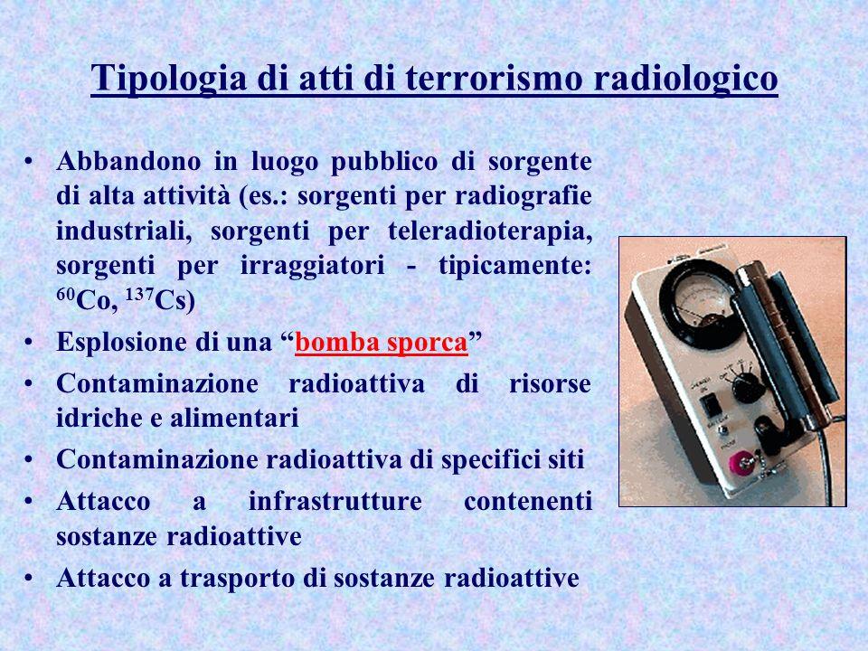 Tipologia di atti di terrorismo radiologico Abbandono in luogo pubblico di sorgente di alta attività (es.: sorgenti per radiografie industriali, sorge