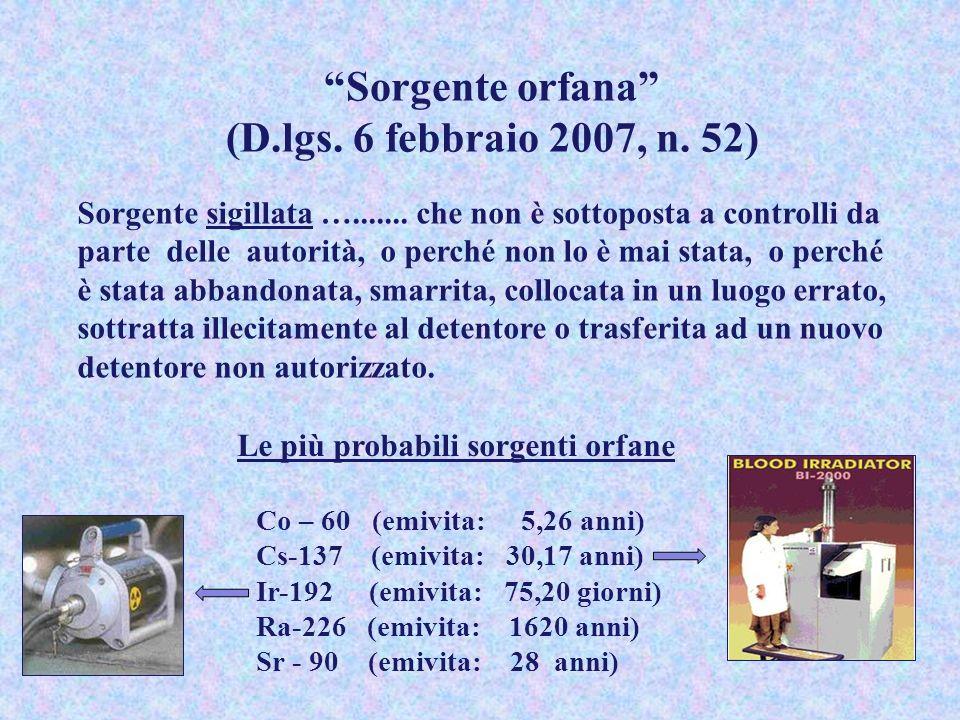 Sorgente orfana (D.lgs. 6 febbraio 2007, n. 52) Sorgente sigillata …....... che non è sottoposta a controlli da parte delle autorità, o perché non lo