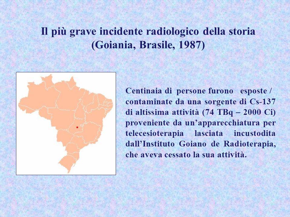 Il più grave incidente radiologico della storia (Goiania, Brasile, 1987) Centinaia di persone furono esposte / contaminate da una sorgente di Cs-137 d
