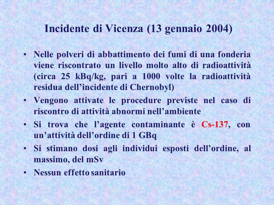 Incidente di Vicenza (13 gennaio 2004) Nelle polveri di abbattimento dei fumi di una fonderia viene riscontrato un livello molto alto di radioattività