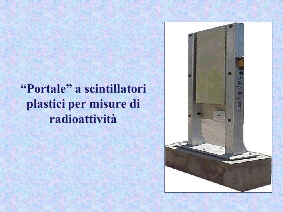 Portale a scintillatori plastici per misure di radioattività
