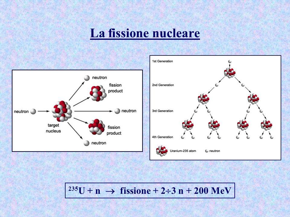 La fissione nucleare 235 U + n fissione + 2 3 n + 200 MeV