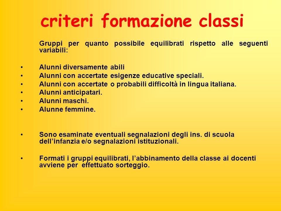criteri formazione classi Gruppi per quanto possibile equilibrati rispetto alle seguenti variabili: Alunni diversamente abili Alunni con accertate esigenze educative speciali.