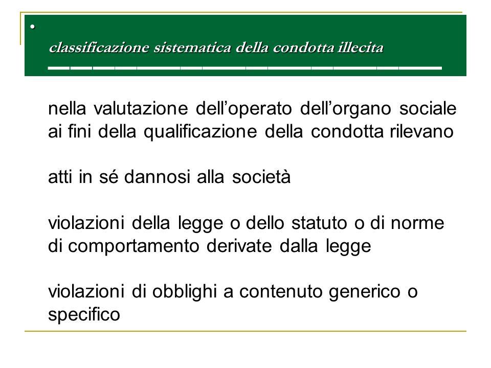 classificazione sistematica della condotta illecita classificazione sistematica della condotta illecita nella valutazione delloperato dellorgano socia