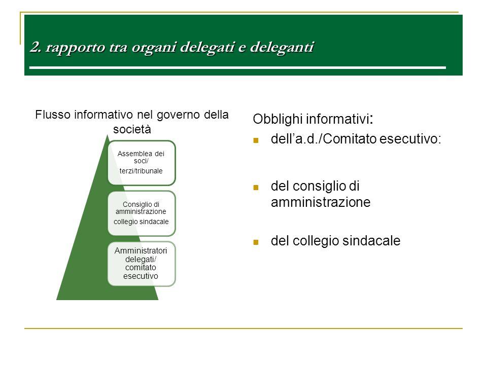 2. rapporto tra organi delegati e deleganti 2. rapporto tra organi delegati e deleganti e Flusso informativo nel governo della società Obblighi inform