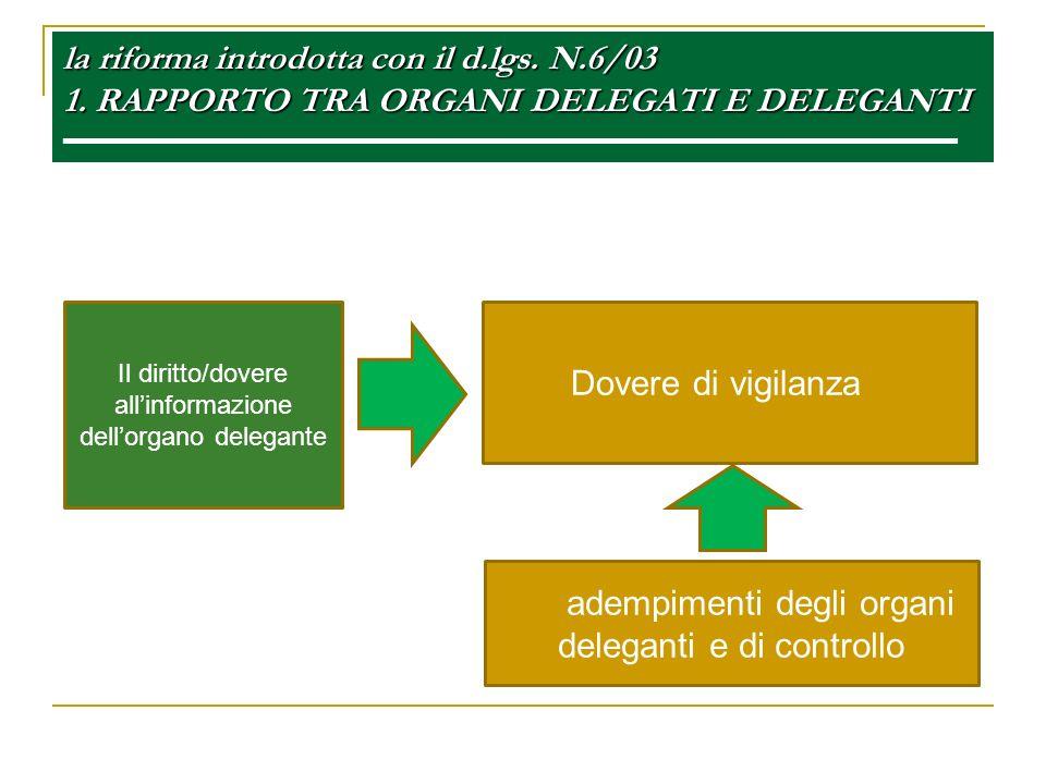 la riforma introdotta con il d.lgs. N.6/03 1. RAPPORTO TRA ORGANI DELEGATI E DELEGANTI la riforma introdotta con il d.lgs. N.6/03 1. RAPPORTO TRA ORGA