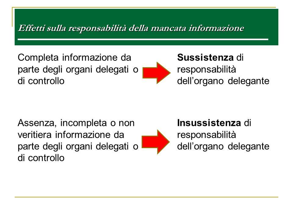 Effetti sulla responsabilità della mancata informazione Effetti sulla responsabilità della mancata informazione Completa informazione da parte degli o