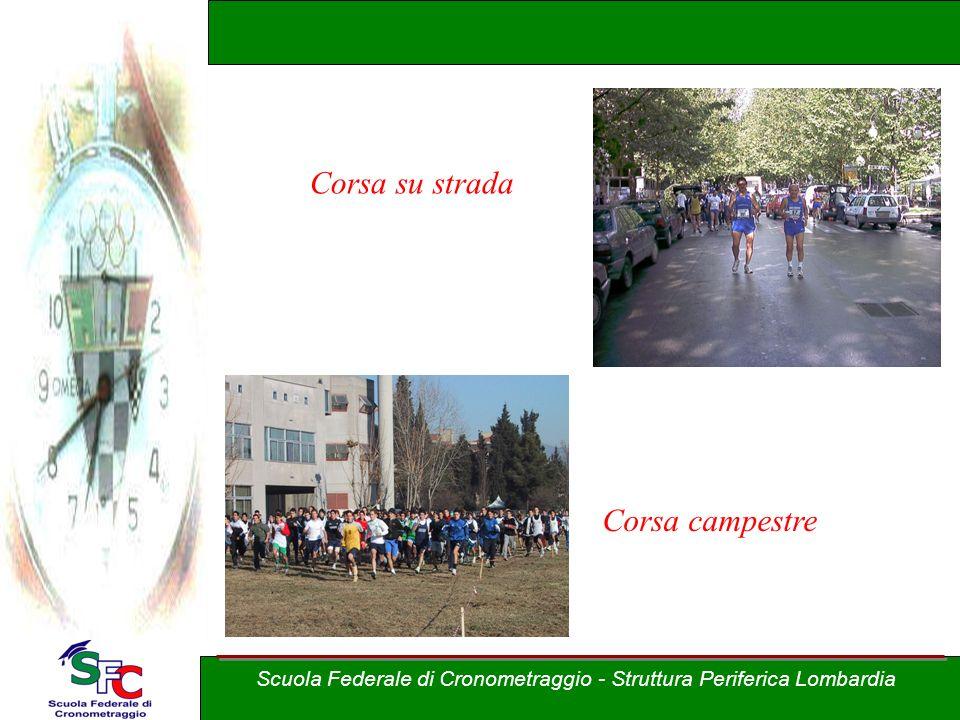 A cura di Andrea Pederzoli ATLETICA LEGGERA SU STRADA Scuola Federale di Cronometraggio - Struttura Periferica Lombardia