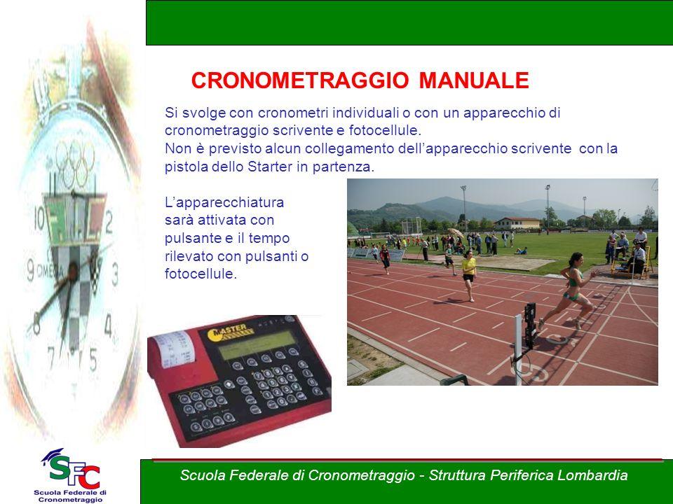 A cura di Andrea Pederzoli Scuola Federale di Cronometraggio - Struttura Periferica Lombardia