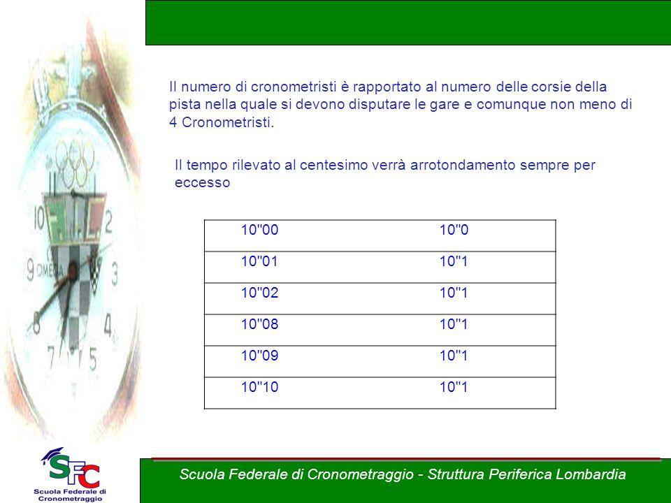 Corso Allievi cronometristi - atletica A cura di Andrea Pederzoli Scuola Federale di Cronometraggio - Struttura Periferica Lombardia Si svolge con cro