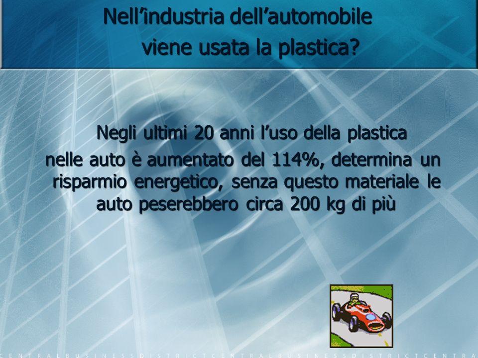 Nellindustria dellautomobile viene usata la plastica? viene usata la plastica? Negli ultimi 20 anni luso della plastica Negli ultimi 20 anni luso dell