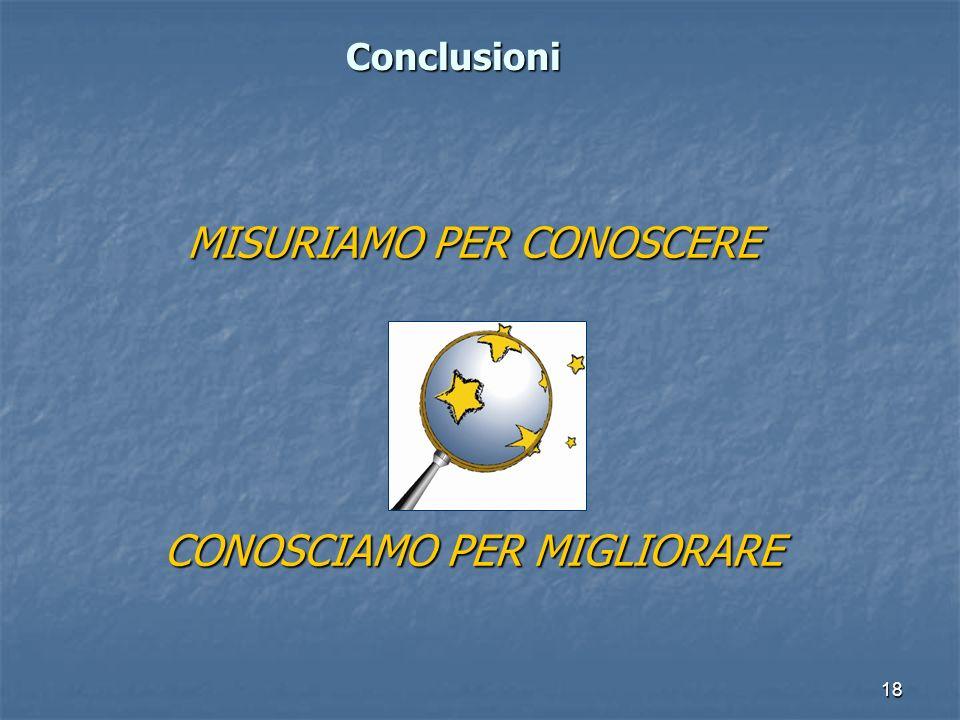 18Conclusioni MISURIAMO PER CONOSCERE CONOSCIAMO PER MIGLIORARE