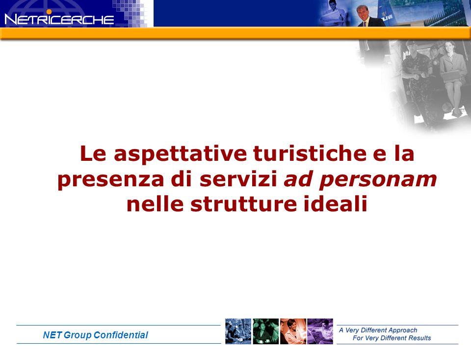 NET Group Confidential Le aspettative turistiche e la presenza di servizi ad personam nelle strutture ideali