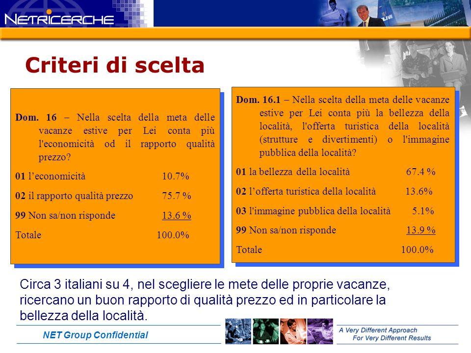 NET Group Confidential Criteri di scelta Dom.
