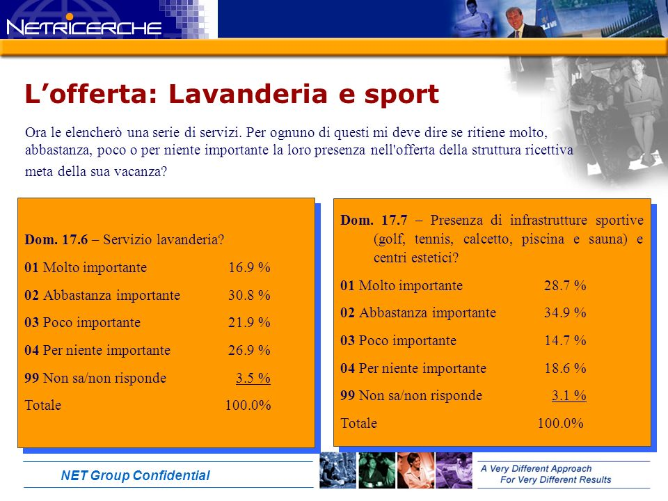 NET Group Confidential Lofferta: Lavanderia e sport Dom.