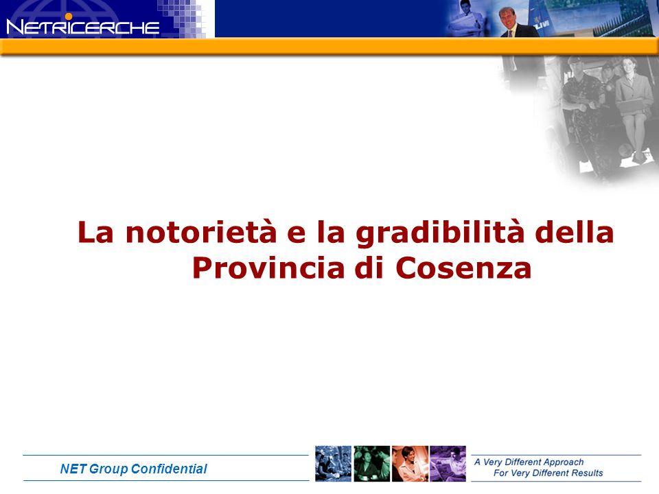 NET Group Confidential La notorietà e la gradibilità della Provincia di Cosenza