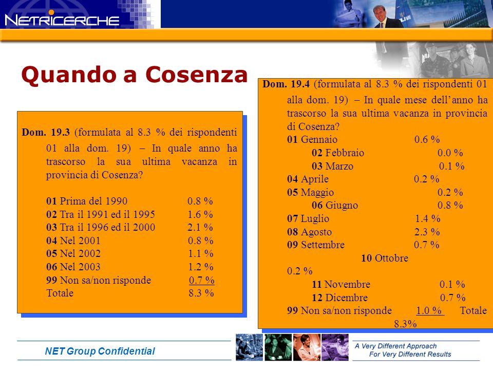 NET Group Confidential Quando a Cosenza Dom. 19.3 (formulata al 8.3 % dei rispondenti 01 alla dom.