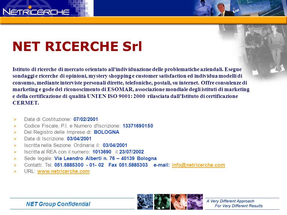 NET Group Confidential NET RICERCHE Srl Data di Costituzione: 07/02/2001 Codice Fiscale, P.I.