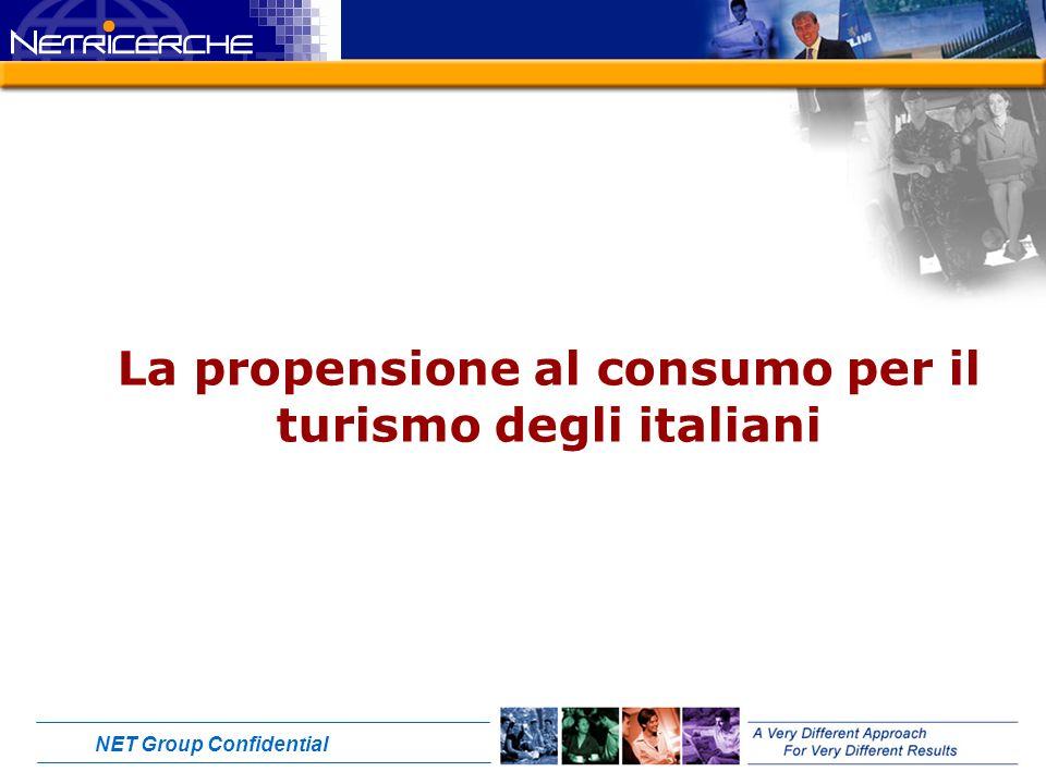 NET Group Confidential La propensione al consumo per il turismo degli italiani