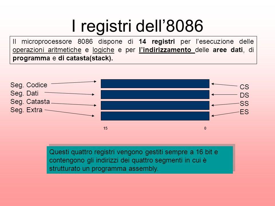 I registri dell8086 Il microprocessore 8086 dispone di 14 registri per lesecuzione delle operazioni aritmetiche e logiche e per lindirizzamento delle