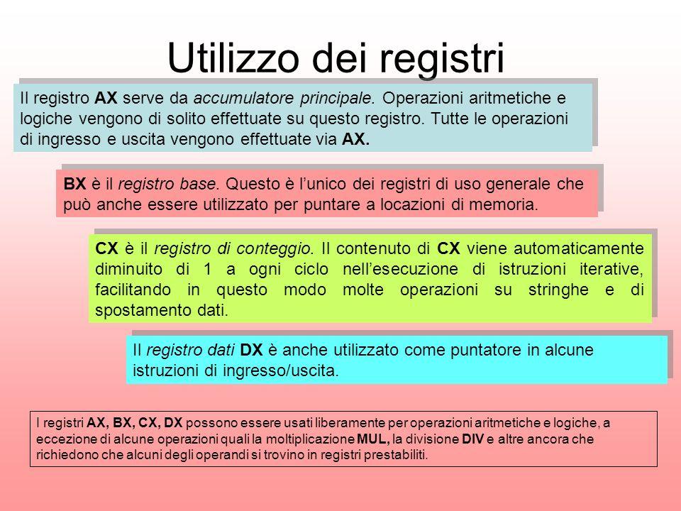 Utilizzo dei registri Il registro AX serve da accumulatore principale. Operazioni aritmetiche e logiche vengono di solito effettuate su questo registr