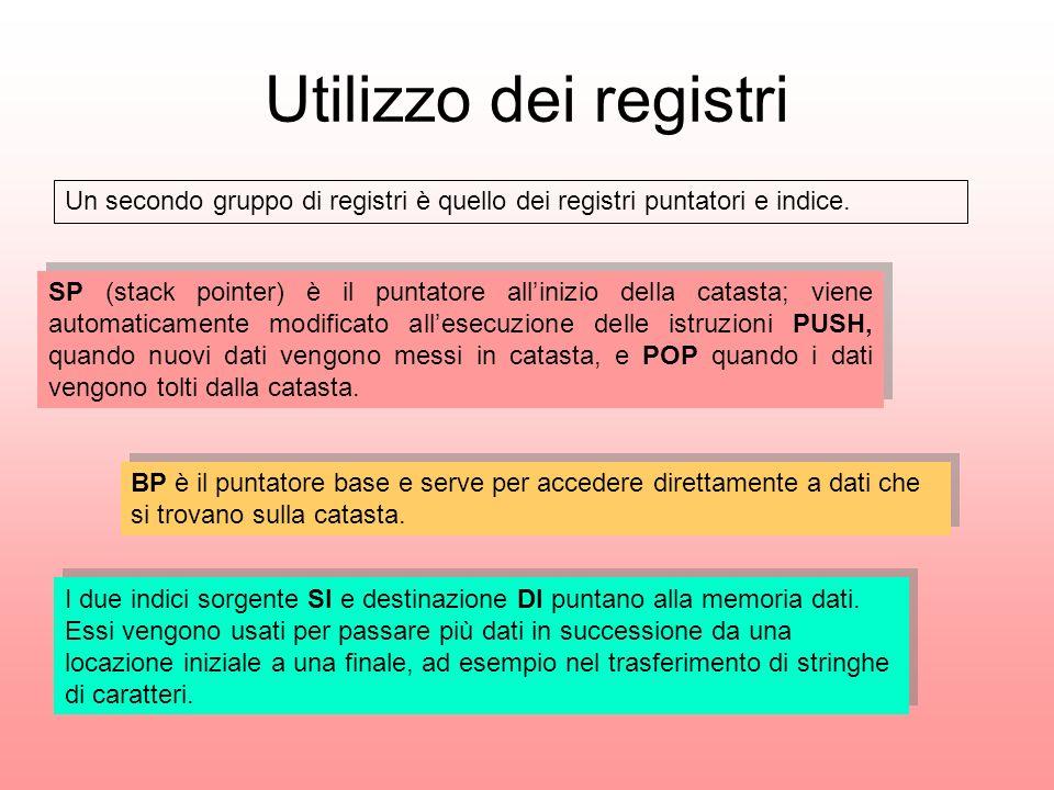 Utilizzo dei registri Un secondo gruppo di registri è quello dei registri puntatori e indice. SP (stack pointer) è il puntatore allinizio della catast