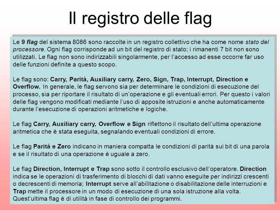 Il registro delle flag Le 9 flag del sistema 8086 sono raccolte in un registro collettivo che ha come nome stato del processore. Ogni flag corrisponde