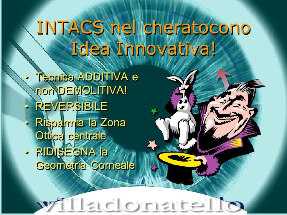 HOT TOPICS IN CHIRUGIA REFRATTIVA – LIFE CRONOS 15 dicembre 2001 INTACS nel cheratocono Idea Innovativa.
