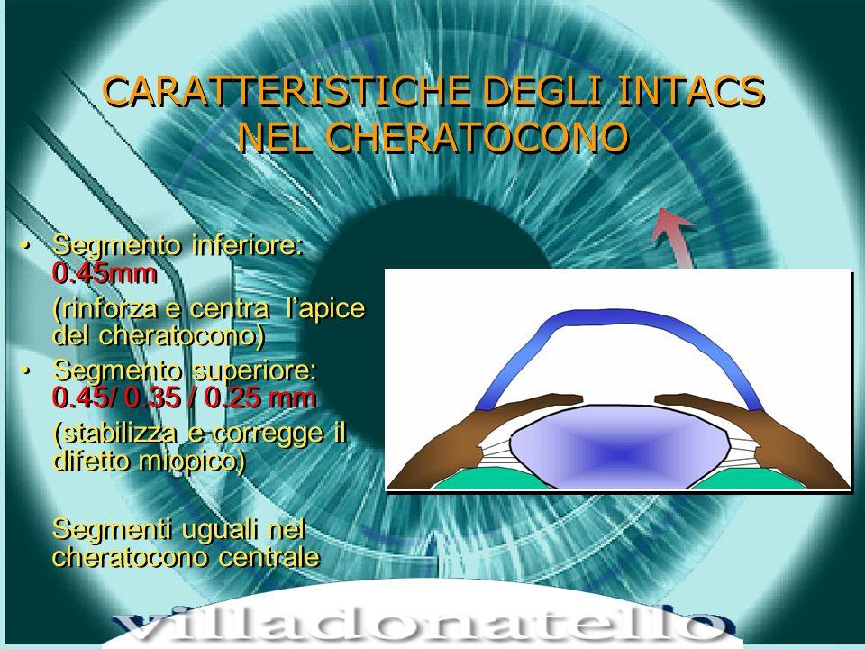 HOT TOPICS IN CHIRUGIA REFRATTIVA – LIFE CRONOS 15 dicembre 2001 CARATTERISTICHE DEGLI INTACS NEL CHERATOCONO Segmento inferiore: 0.45mm (rinforza e centra lapice del cheratocono) Segmento superiore: 0.45/ 0.35 / 0.25 mm (stabilizza e corregge il difetto miopico) Segmenti uguali nel cheratocono centrale Segmento inferiore: 0.45mm (rinforza e centra lapice del cheratocono) Segmento superiore: 0.45/ 0.35 / 0.25 mm (stabilizza e corregge il difetto miopico) Segmenti uguali nel cheratocono centrale