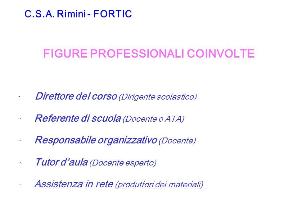 FIGURE PROFESSIONALI COINVOLTE · Direttore del corso (Dirigente scolastico) · Referente di scuola (Docente o ATA) · Responsabile organizzativo (Docente) · Tutor daula (Docente esperto) · Assistenza in rete (produttori dei materiali)