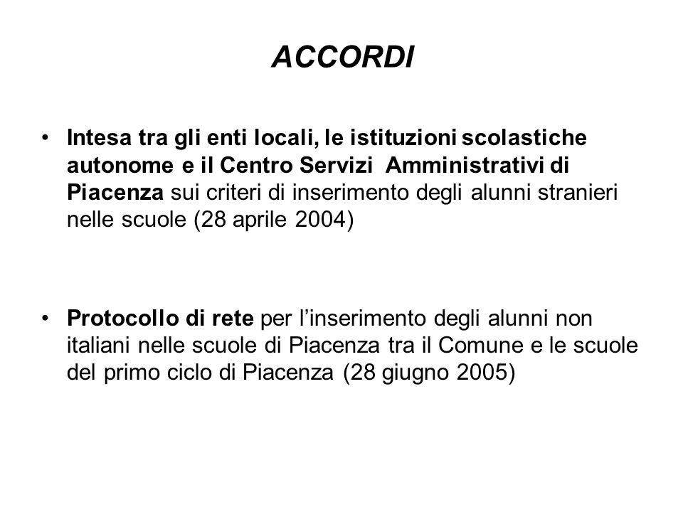 ACCORDI Intesa tra gli enti locali, le istituzioni scolastiche autonome e il Centro Servizi Amministrativi di Piacenza sui criteri di inserimento degl