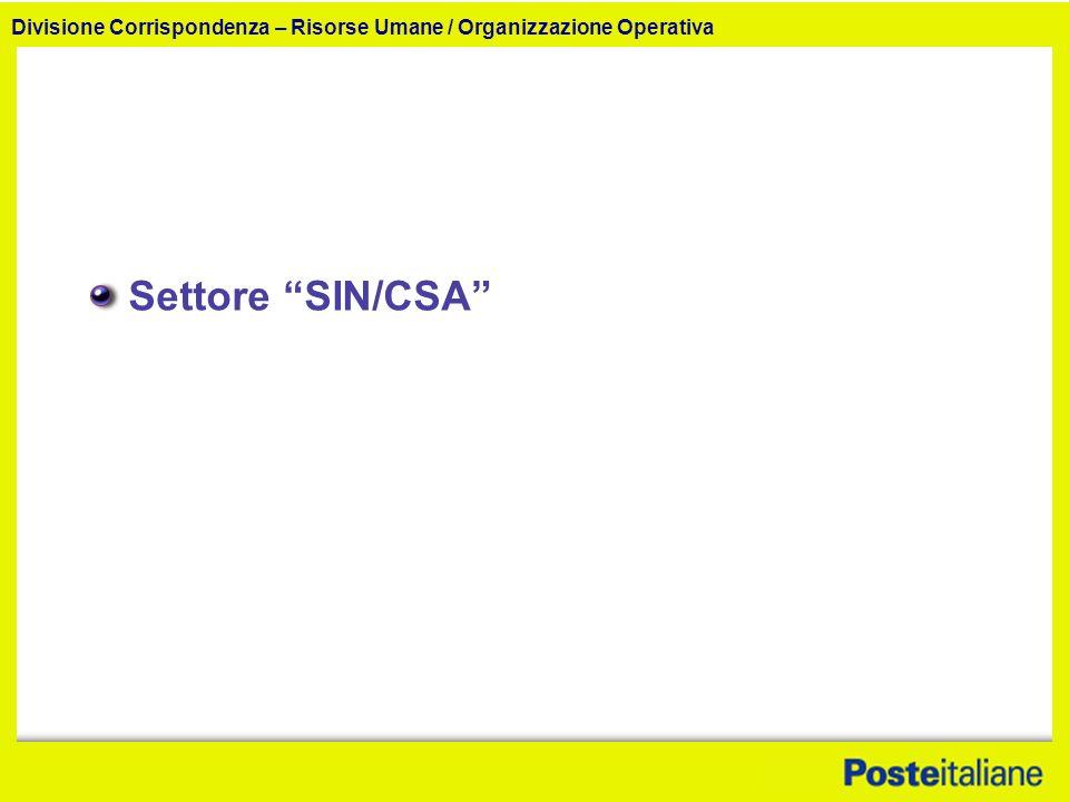 Divisione Corrispondenza – Risorse Umane / Organizzazione Operativa Settore SIN/CSA