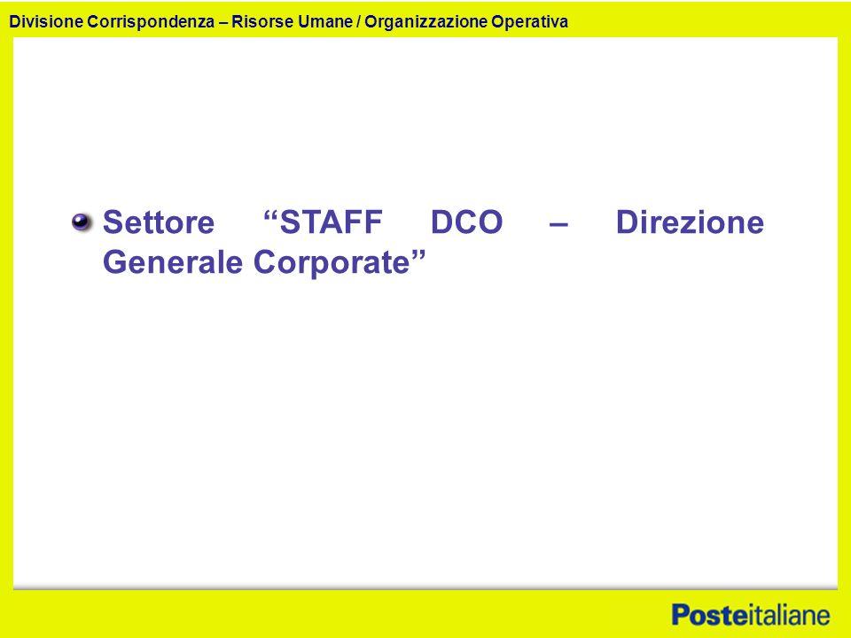 Divisione Corrispondenza – Risorse Umane / Organizzazione Operativa Settore STAFF DCO – Direzione Generale Corporate