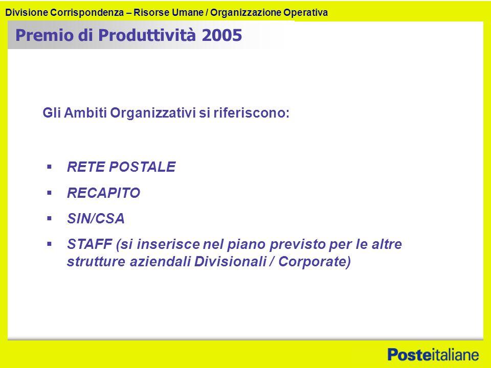 Divisione Corrispondenza – Risorse Umane / Organizzazione Operativa Premio di Produttività 2005 Gli Ambiti Organizzativi si riferiscono: RETE POSTALE RECAPITO SIN/CSA STAFF (si inserisce nel piano previsto per le altre strutture aziendali Divisionali / Corporate)