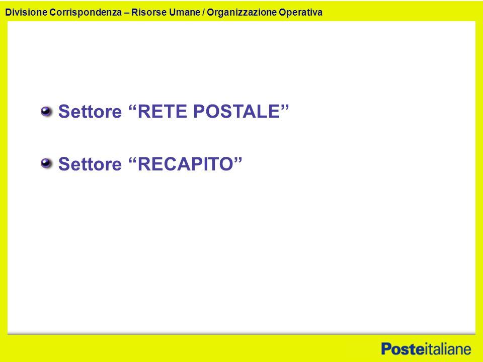 Divisione Corrispondenza – Risorse Umane / Organizzazione Operativa Settore RETE POSTALE Settore RECAPITO