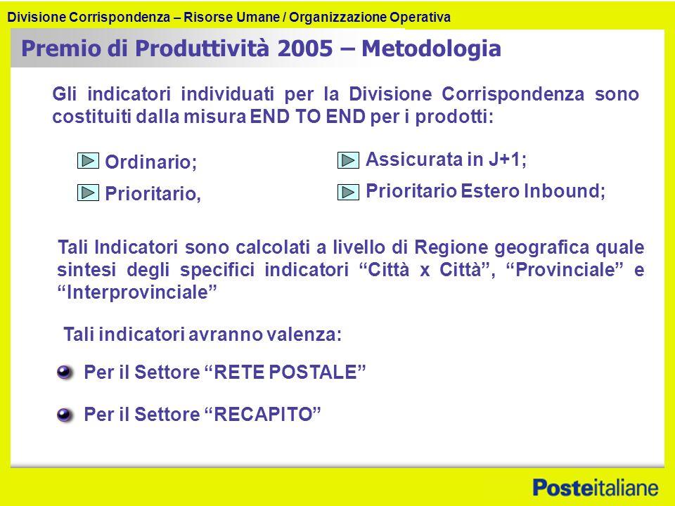 Divisione Corrispondenza – Risorse Umane / Organizzazione Operativa Gli indicatori che monitorano la misura END TO END sono calcolati negli ambiti Città per Città, Provinciale e Interprovinciale.