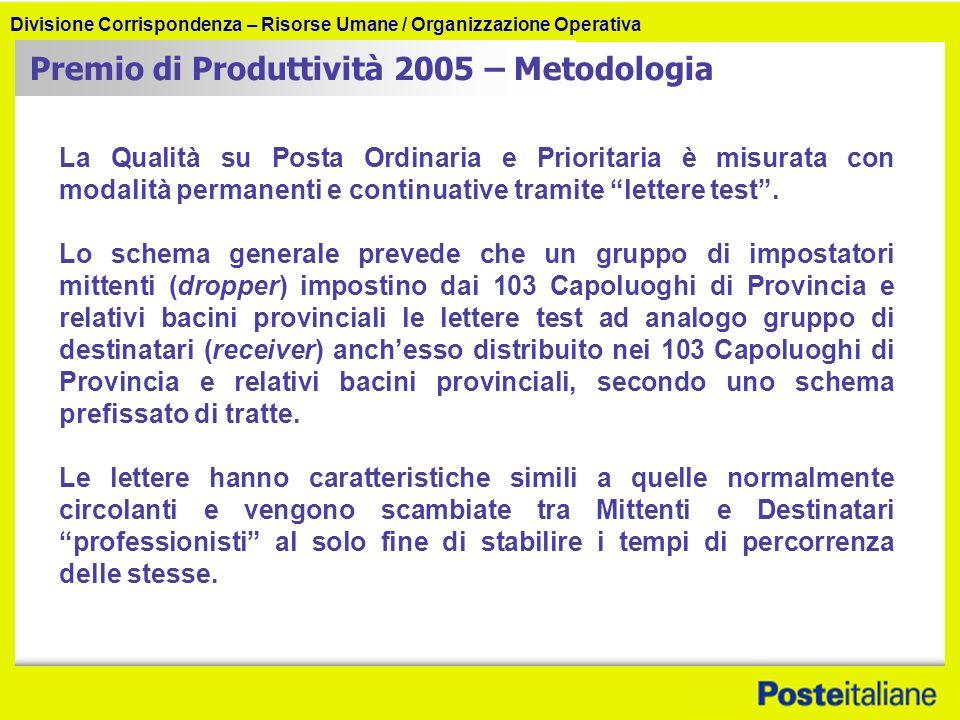 Divisione Corrispondenza – Risorse Umane / Organizzazione Operativa Premio di Produttività 2005 – Metodologia Tali scambi avvengono secondo un definito disegno statistico e rispettano un articolato sistema di regole.