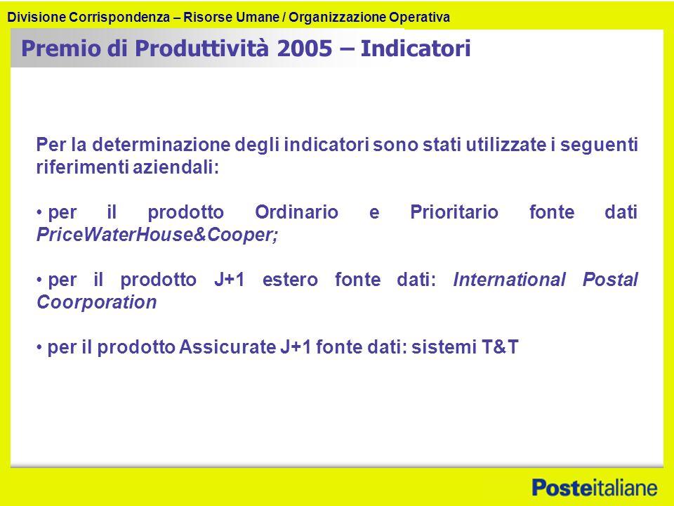 Divisione Corrispondenza – Risorse Umane / Organizzazione Operativa Premio di Produttività 2005 – Obiettivi 2005 RegionePrioritarioOrdinarioAssicurata j+1 Prioritario estero inbound Piemonte92%95% 96% Val DAosta85%97%n.d.