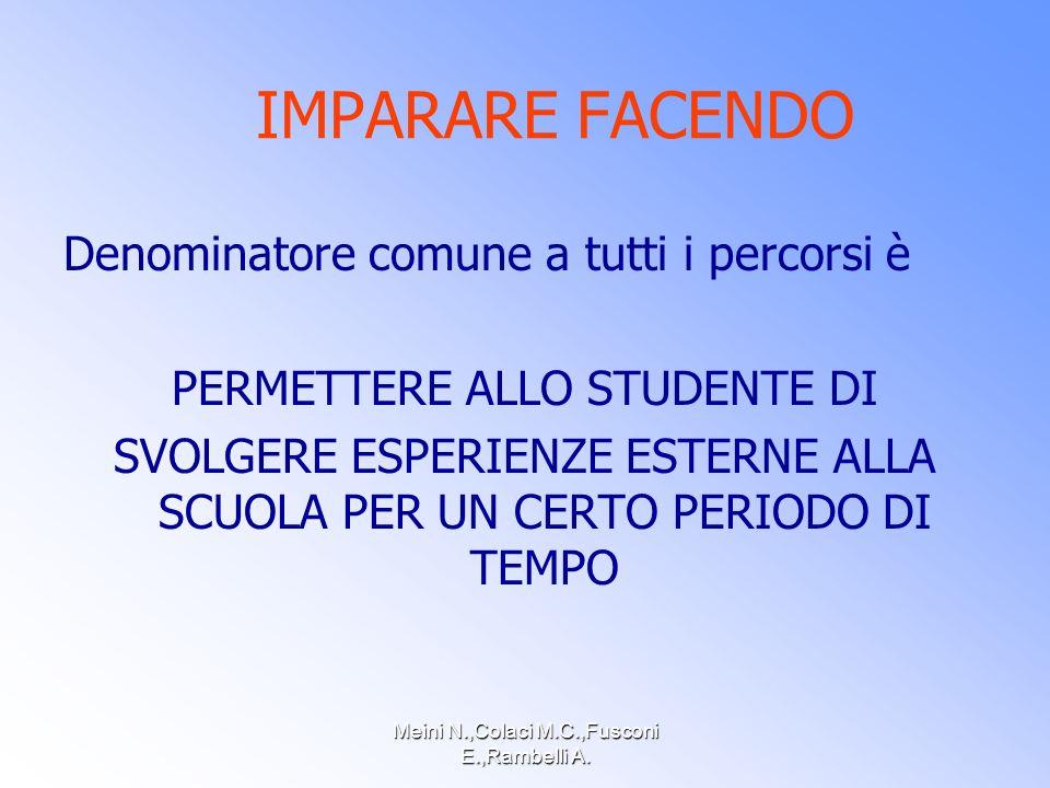 Meini N.,Colaci M.C.,Fusconi E.,Rambelli A.