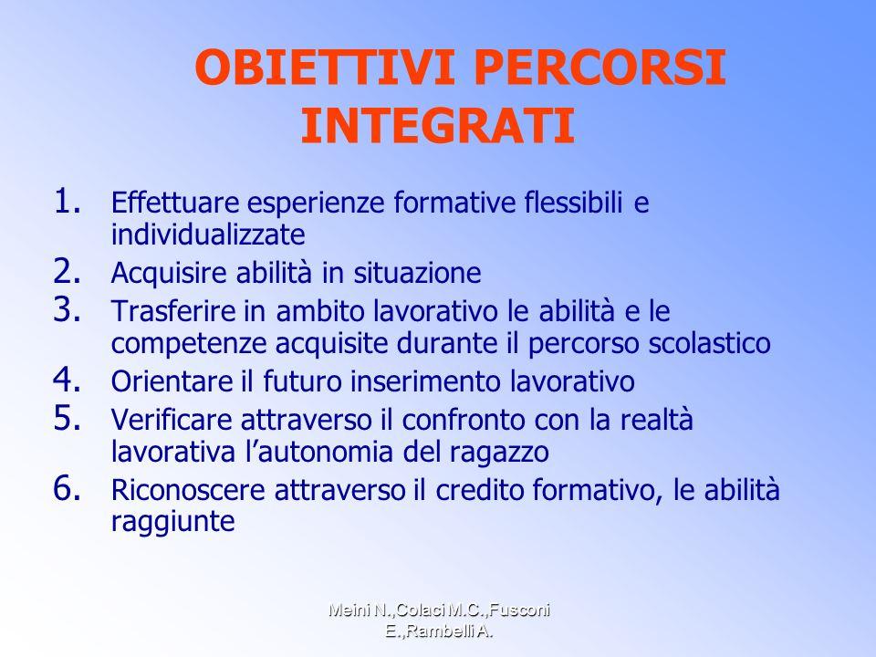Meini N.,Colaci M.C.,Fusconi E.,Rambelli A. OBIETTIVI PERCORSI INTEGRATI 1.