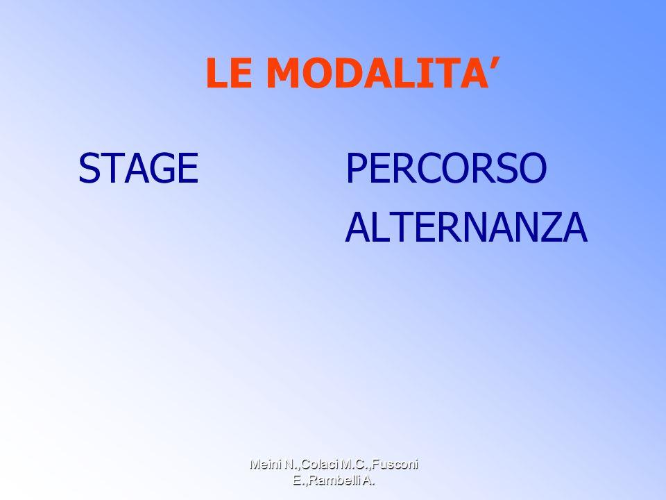 Meini N.,Colaci M.C.,Fusconi E.,Rambelli A. LE MODALITA STAGE PERCORSO ALTERNANZA