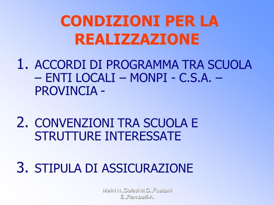 Meini N.,Colaci M.C.,Fusconi E.,Rambelli A. CONDIZIONI PER LA REALIZZAZIONE 1.