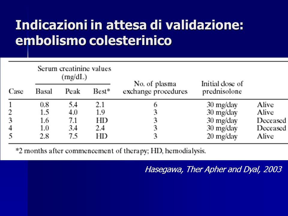 Indicazioni in attesa di validazione: embolismo colesterinico Hasegawa, Ther Apher and Dyal, 2003