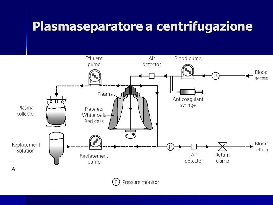 Plasmaseparatore a filtrazione