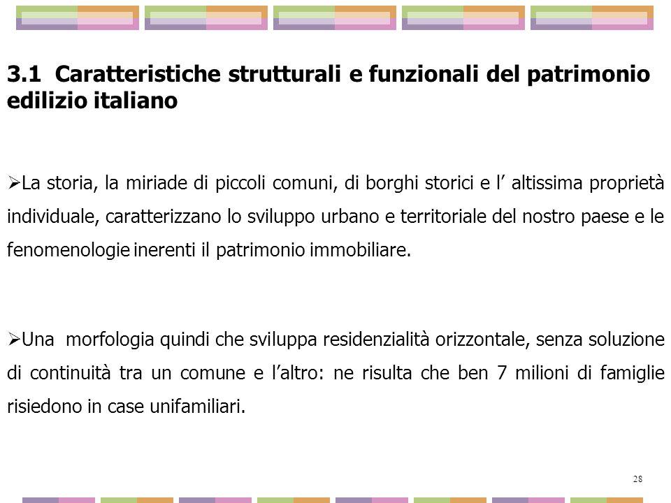 3.1 Caratteristiche strutturali e funzionali del patrimonio edilizio italiano La storia, la miriade di piccoli comuni, di borghi storici e l altissima