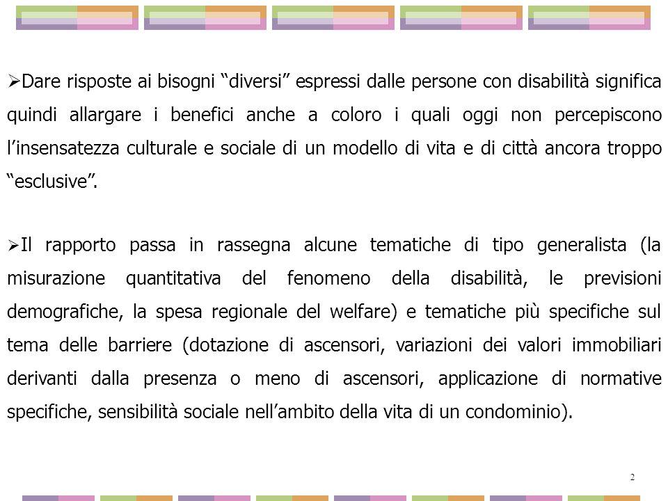 Fonte: Elaborazioni Censis Servizi su dati Istat, Censimento 2001 33